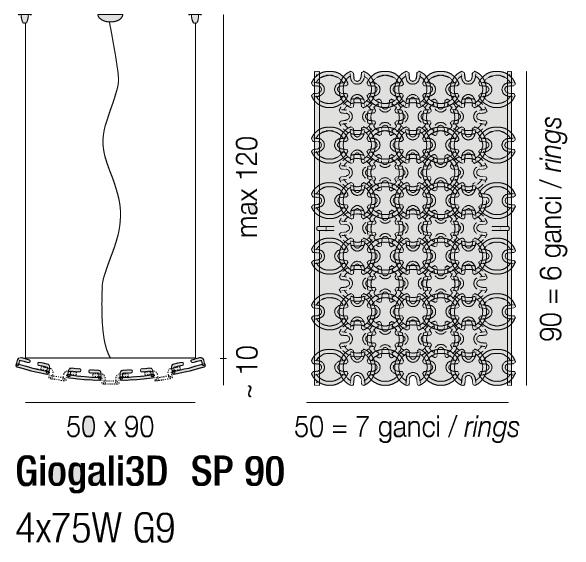 Diagrama Giogali3D SP 90